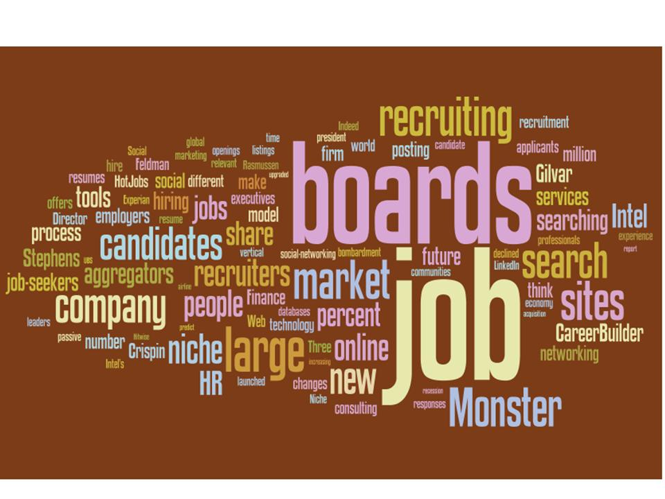 Making the Most When Recruiting with Job Boards | SmartRecruiters